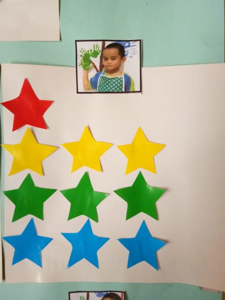 Ananda Pusakata, kelas B3 mendapatkan apresiasi bintang atas kegiatan pembelajaran yang telah diselesaikan